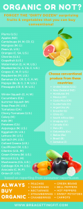 37 Fruits & Vegetables You Can Buy Conventional + 10 You Should Always Buy Organic