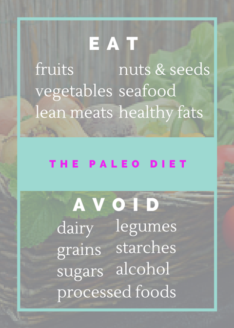 Wondering what eating a paleo diet is like?